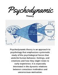 Psychodynamic Approach Psychodynamic Theory Is Just One Of Many Schools Of Thought