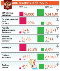Припинення зовнішньої допомоги, продажу зброї і товарів оборонного призначення, - оприлюднено деталі нових санкцій США проти Росії - Цензор.НЕТ 9249
