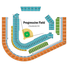 Progressive Field Seating Chart Views Reviews Cleveland