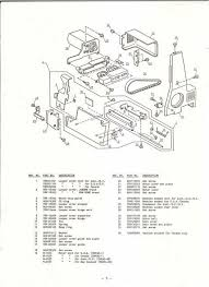 Janome Sewing Machine Service Manual