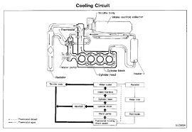 2006 nissan frontier cooling system diagram wiring diagram 2006 nissan xterra engine diagram coolant wiring library rh 33 informaticaonlinetraining co 2004 nissan frontier changing belts 2004 nissan frontier
