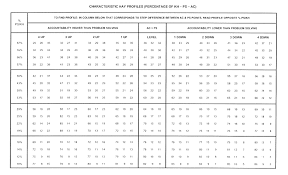 Hay Job Evaluation Methodology The Short Profile People
