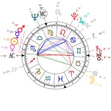 Astrology And Natal Chart Of Joe Biden Born On 1942 11 20