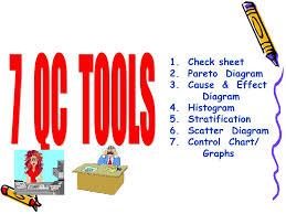 7 Qc Tools 1 Check Sheet 2 Pareto Diagram 3 Cause