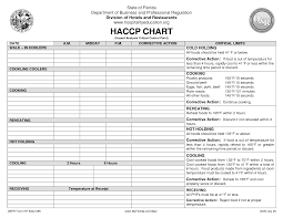 Sample Haccp Flow Chart Haccp Plan Template Haccp Plan Pdf In 2019 Food Safety
