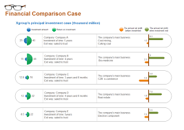 Financial Comparison Chart Examples