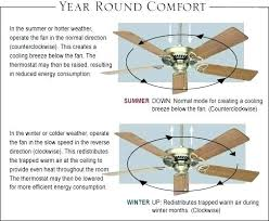 ceiling fan direction seasons fans for