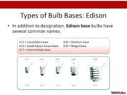 types of chandelier bulbs diffe light bulb bases light bulb base sizes types of bulb bases