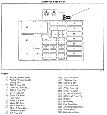 a fuse diagram 2012 f150 fuse box diagram xwgjsc com 2004 Silverado Fuse Box Diagram chevrolet silverado gmt800 mk1 first generation 1999 2007 under 2004 ford ranger fuse box diagram 2014 silverado fuse box diagram