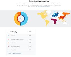 Jduy Techwhet 23andme I Got My Genetic Test Results