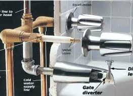 installing bathtub faucet endearing installing a bathtub faucet in fix replacing shower fixtures installing a bathtub