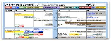 Alex Updates Shortwave Frequency Charts For Summer Season