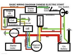tao 110cc atv wiring diagram at 110 wordoflife me Atv Wiring Harness amazon com jcmoto full wiring harness loom kit cdi coil magneto at tao 110 atv wiring harness for atv