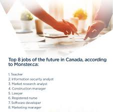 The Top Eight Careers Of The Future In Canada Globalnews Ca