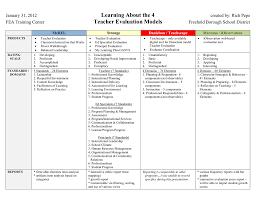 Marzano Elements Chart Comparison Of 4 Teacher Evaluation Models