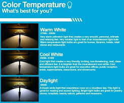 Led Temperature Chart Color Temperature Led Rmagency Co