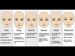potato face shape. Simple Shape To Potato Face Shape S