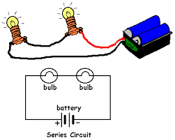 wiring diagram in series wiring image wiring diagram a series circuit diagram the wiring diagram on wiring diagram in series