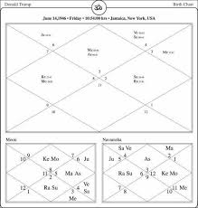 About Donald Trump Horoscope President Of United States Of