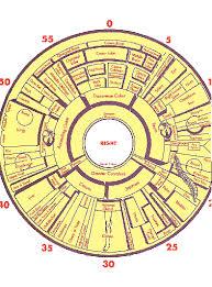 What Is Iridology Chart Iridology Science Based Medicine