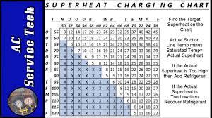 R437a Pressure Temperature Chart 19 Memorable R422d Refrigerant Pt Chart