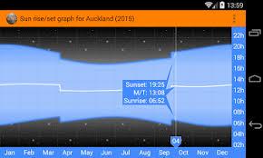 Nz Google Play – Pro Tideplan™ On Apps FXqfdF1P
