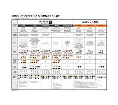 Andersen Color Chart Compare Andersen Windows
