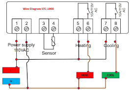 wiring diagram of in tor diagram elitech stc 1000 110v thermostat temperature controller in tor