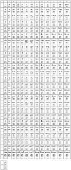 Correct English Barakhadi Chart 2019