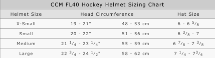 New Ccm Fl40 Senior Ice Hockey Player Helmet Cage Combo Black Medium Face Mask