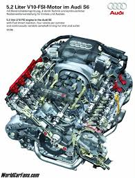 similiar v engine diagrams keywords audi s6 5 2 liter fsi v10 engine diagram