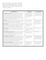 Career Development Plan Template Picture Goal Action Sample ...
