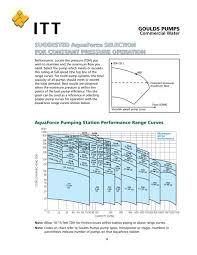 Goulds Well Pump Sizing Chart Itt Suggested Aquaforce S