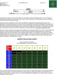 Tuning Longbows And Recurves Pdf Free Download