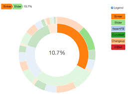 9 Useful R Data Visualization Packages For Any Discipline