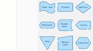 Adding Chart Elements Help Center
