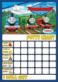 Paw Patrol Potty Toilet Training Reward Chart Free Stars