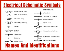 Wiring Schematic Symbols Chart Electrical Schematic Symbols Names And Identifications