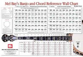 Wall Chart Banjo And Chord Reference