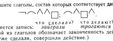 Урок Контрольный диктант МегаЛекции Запишите глаголы состав которых соответствует данным схемам