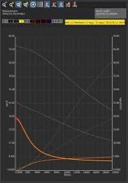 Smith Chart Tool 64 Bit Dielectric Probe Software Speag Schmid Partner