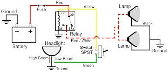 reverse light wiring plowsite Utv Fog Light Wiring Diagram you do not need to use the headlight power, it can be from any source use the switch or use the backup light power to trigger the relay Hella Fog Light Wiring Diagram