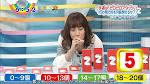 鈴木杏樹の最新おっぱい画像(8)