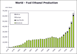 Biodiesel Compatibility Chart Autofocus Newsletter From Dupont Performance Elastomers