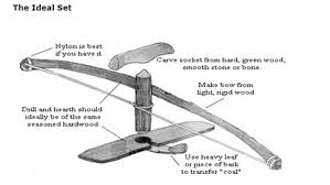 bow drill fire. fire by friction: the bowdrill bow drill t
