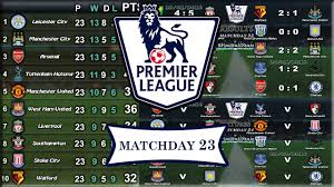 english premier league results table fixtures matchday 23 24 01 2016 you