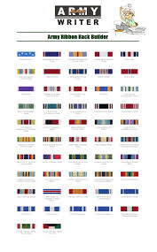 Military Ribbons Chart 80 Efficient Military Awards And Medals Chart
