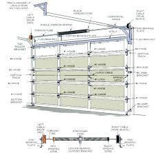 Garage Door Spring Tension Chart Garage Door Tension Spring Konsulatet Org