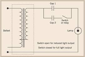 hpsv lamp circuit diagram hpsv image wiring diagram hid lamp dimming on hpsv lamp circuit diagram