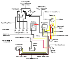 wiring diagram ford tractor the wiring diagram ford tractors 9n and 2n wiring harness wiring diagram